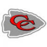 Clark County High School Kahoka, MO, USA