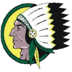 Patoka High School Patoka, IL, USA