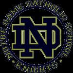 Wichita Falls Notre Dame Catholic Wichita Falls, TX, USA